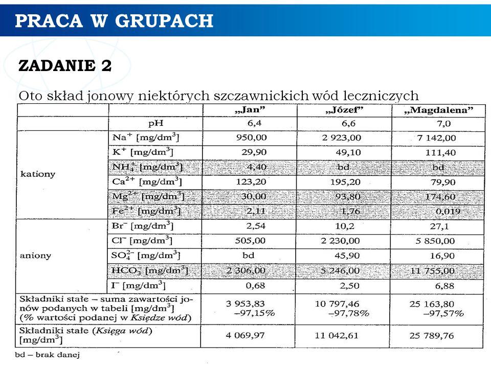 PRACA W GRUPACH ZADANIE 2 Oto skład jonowy niektórych szczawnickich wód leczniczych 9