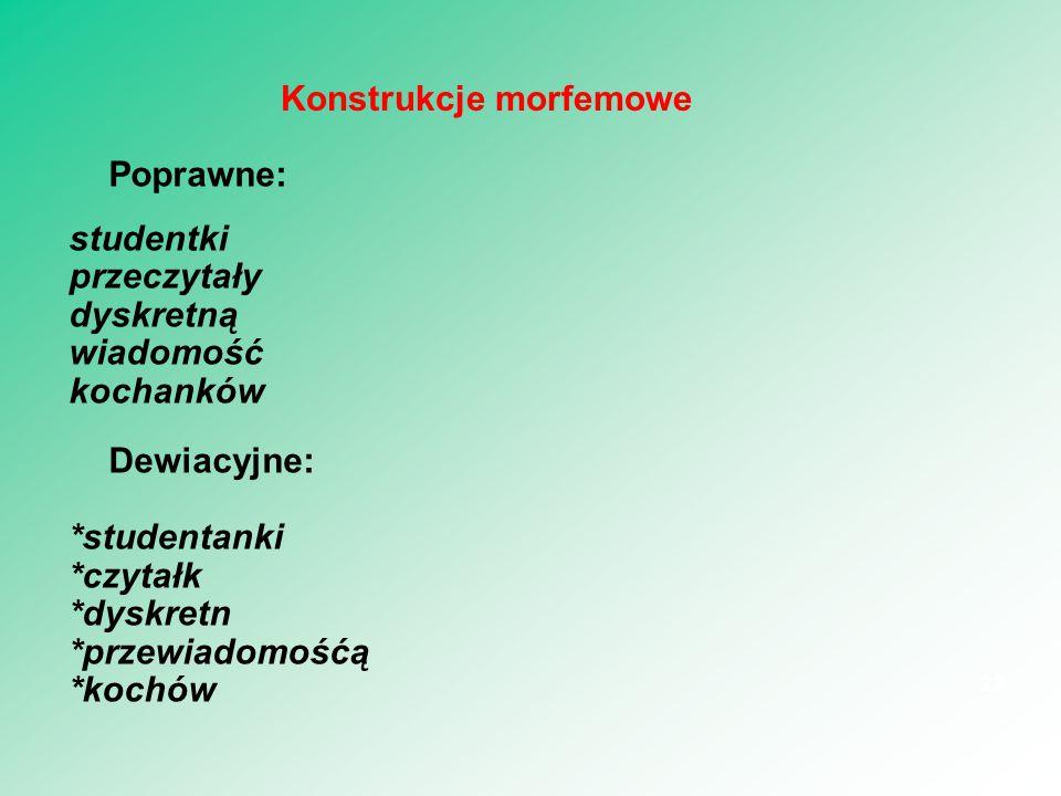 Gramatyka słów: morfologia. Są języki, dla których Gramatyka = Morfologia 24 Gramatyka słów