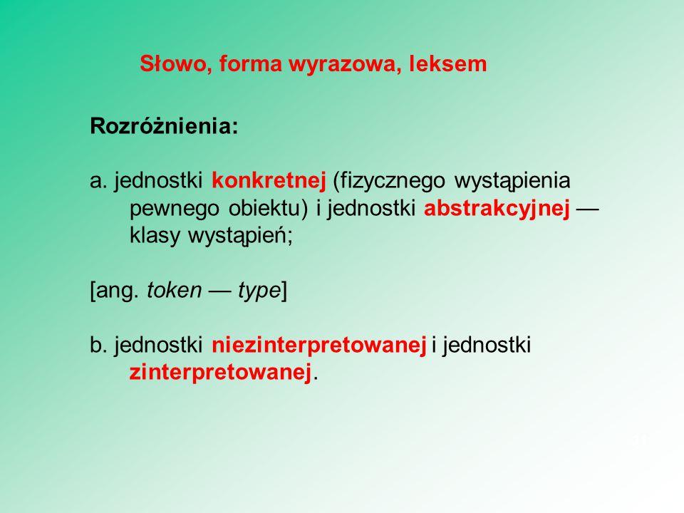słowo — napis między spacjami lub znakami interpunkcyjnymi; forma wyrazowa — słowo z interpretacją gramatyczną (część mowy, ewentualne wartości kategorii fleksyjnych, ewentualnie nazwa jednostki słownikowej); leksem — zbiór form wyrazowych o tym samym odniesieniu do rzeczywistości (i o podobnym kształcie).