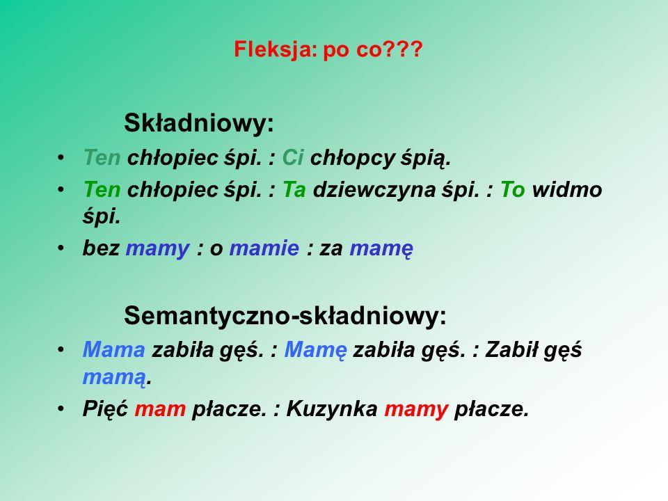 Kategorie gramatyczne fleksyjne Kategorie fleksyjne: opozycje w zbiorze form wyrazowych wewnątrz leksemu.