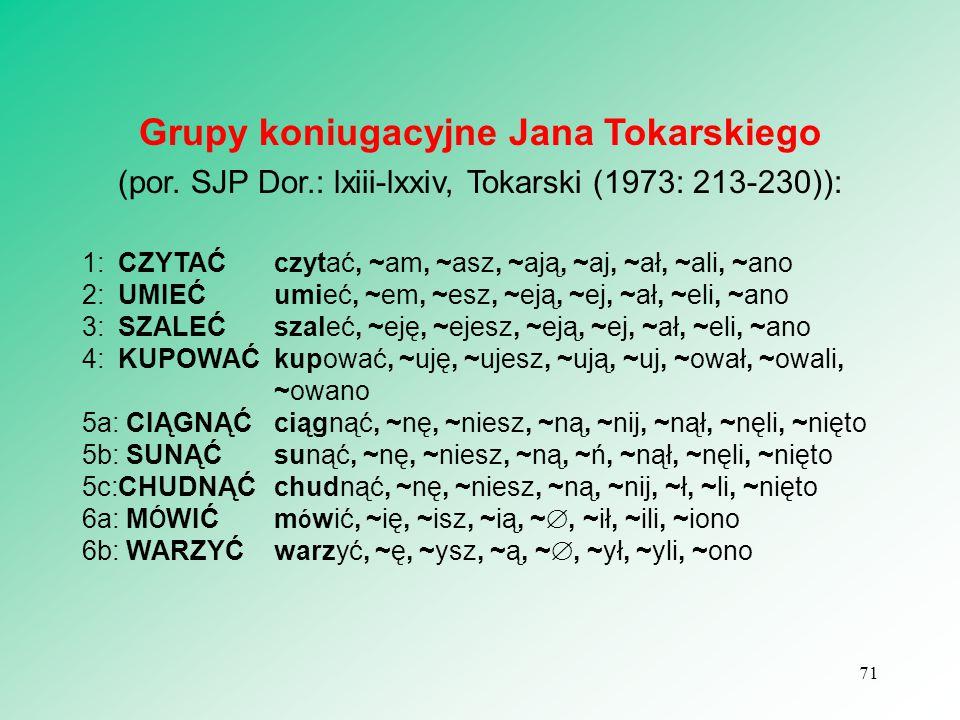 72 7a: MYŚLEĆ myśleć, ~ę, ~isz, ~ą, ~ , ~ał, ~eli, ~ano 7b: SŁYSZEĆ słyszeć, ~ę, ~ysz, ~ą, ~ , ~ał, ~eli, ~ano 8a: PISYWAĆ pisywać, ~uję, ~ujesz, ~ują, ~uj, ~ywał, ~ywali, ~ywano 8b: OPUKIWAĆ opukiwać, ~uję, ~ujesz, ~ują, ~uj, ~iwał, ~iwali, ~iwano 9: PISAĆ pisać, ~ę, ~esz, ~ą, ~ , ~ał, ~ali, ~ano 10a: ŻYĆ żyć, ~ję, ~jesz, ~ją, ~j, ~ł, ~li, ~to 10b: GRZAĆ grzać, ~eję, ~ejesz, ~eją, ~ej, ~ał, ~eli, ~ano 10c: DĄĆ dąć, ~mę, ~miesz, ~mą, ~mij, ~ął, ~ęli, ~ęto 11: NIEŚĆ nieść, ~ę, ~iesz, ~ą, ~ , ~ł, ~li, ~iono