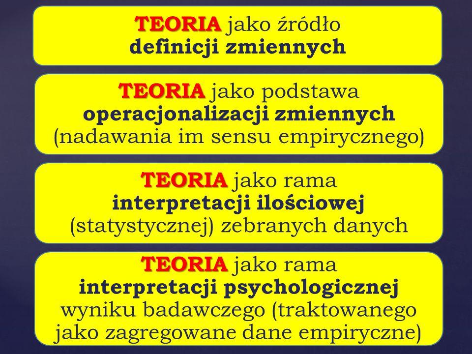 TEORIA TEORIA jako rama interpretacji ilościowej (statystycznej) zebranych danych TEORIA TEORIA jako rama interpretacji psychologicznej wyniku badawczego (traktowanego jako zagregowane dane empiryczne) TEORIA TEORIA jako podstawa operacjonalizacji zmiennych (nadawania im sensu empirycznego) TEORIA TEORIA jako źródło definicji zmiennych