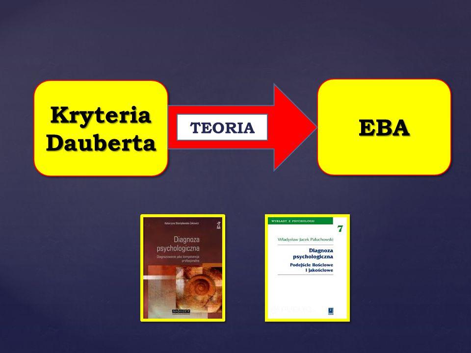 EBAEBA Kryteria Dauberta TEORIA