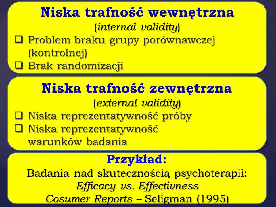 Niska trafność wewnętrzna ( internal validity )  Problem braku grupy porównawczej (kontrolnej)  Brak randomizacji Niska trafność wewnętrzna ( intern