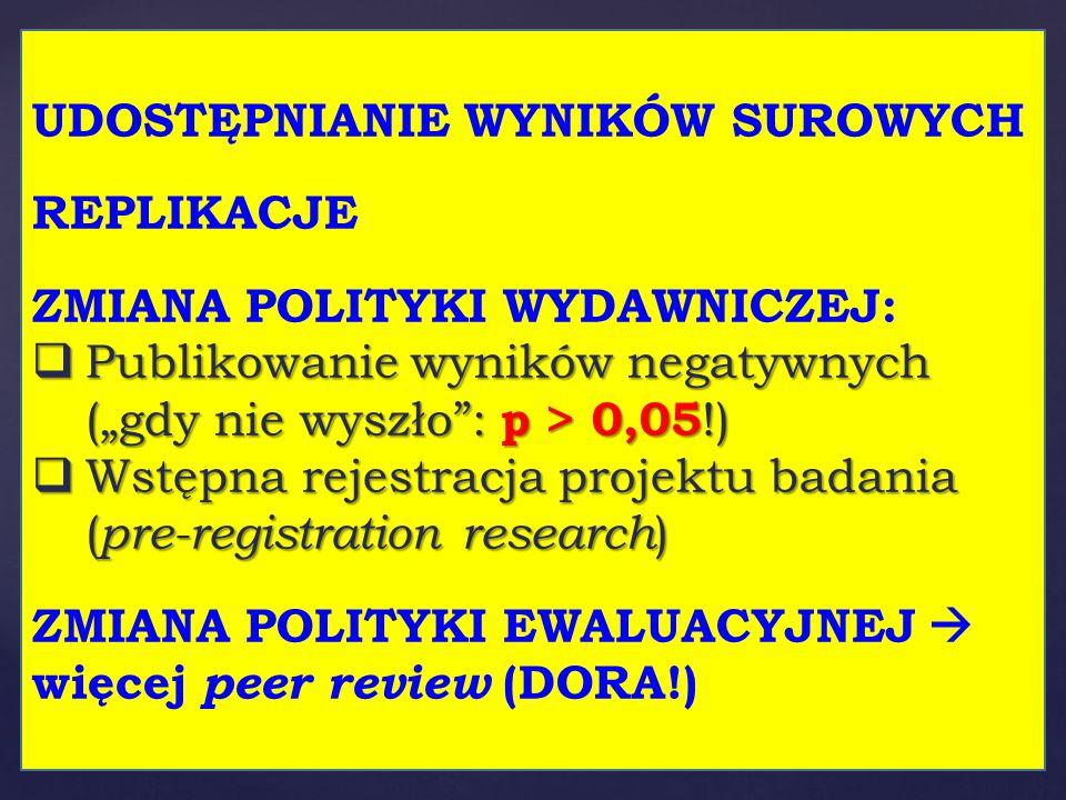 """UDOSTĘPNIANIE WYNIKÓW SUROWYCH REPLIKACJE ZMIANA POLITYKI WYDAWNICZEJ:  Publikowanie wyników negatywnych (""""gdy nie wyszło"""": p > 0,05 !)  Wstępna rej"""
