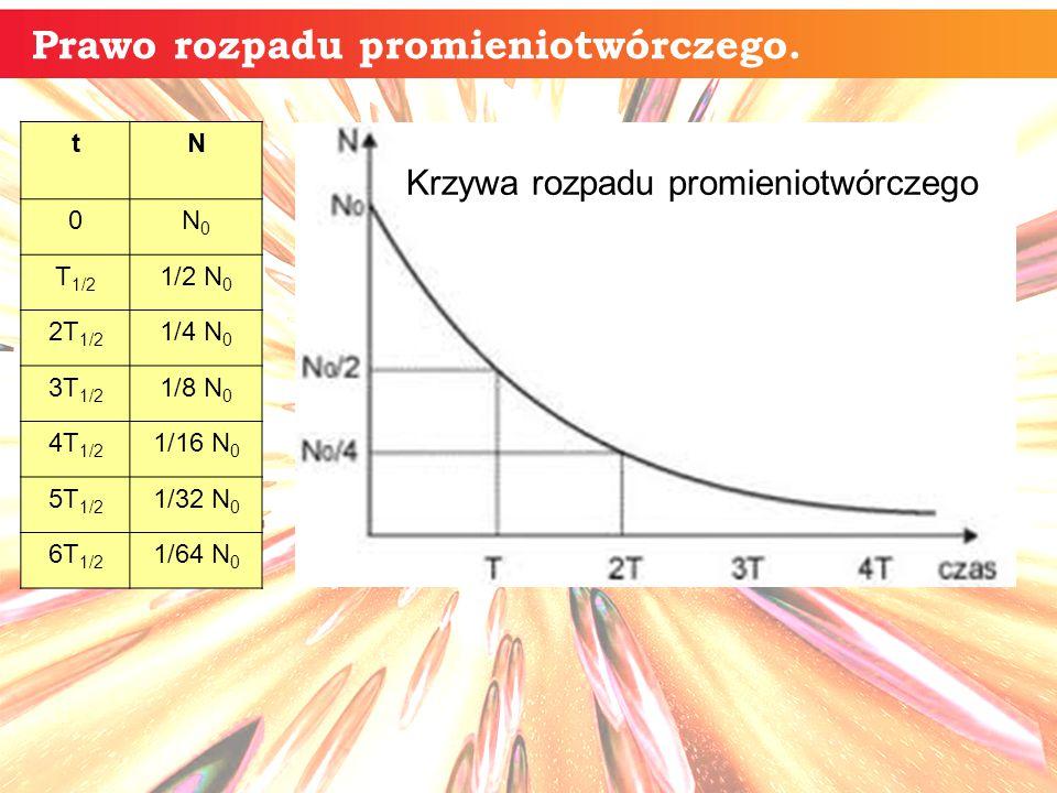 tN 0N0N0 T 1/2 1/2 N 0 2T 1/2 1/4 N 0 3T 1/2 1/8 N 0 4T 1/2 1/16 N 0 5T 1/2 1/32 N 0 6T 1/2 1/64 N 0 Krzywa rozpadu promieniotwórczego
