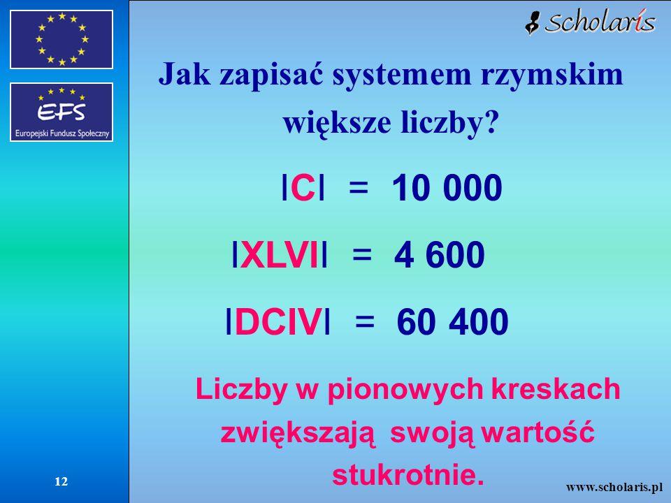 www.scholaris.pl 12 Jak zapisać systemem rzymskim większe liczby.