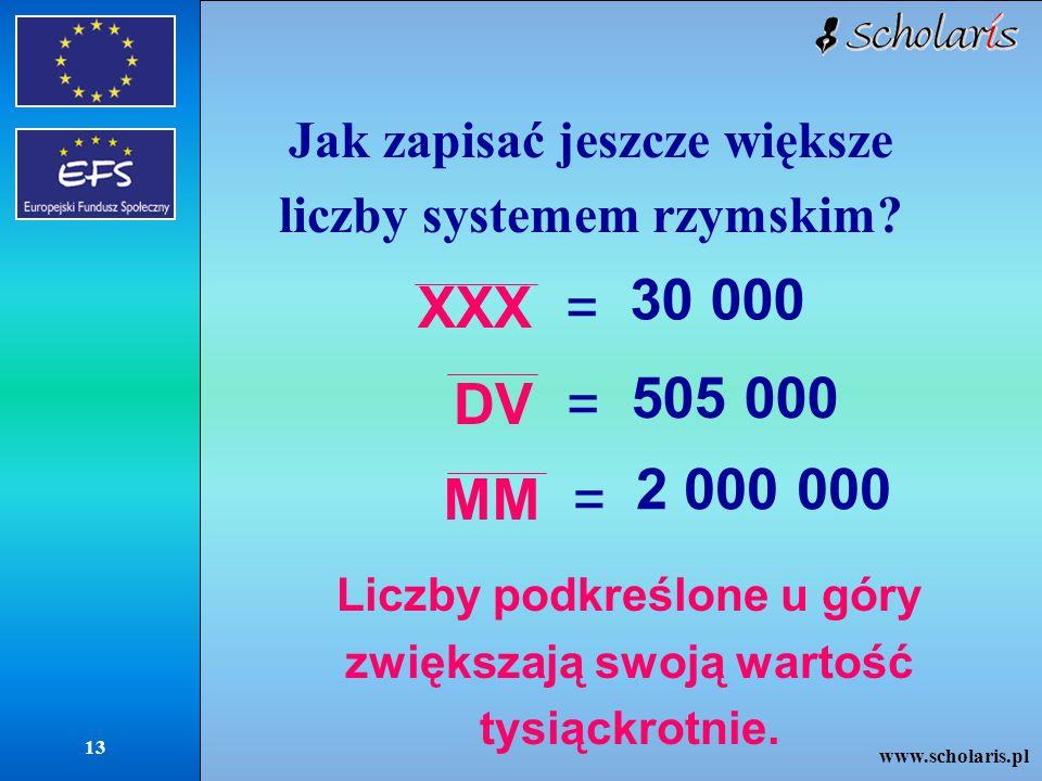 www.scholaris.pl 13 Jak zapisać jeszcze większe liczby systemem rzymskim.
