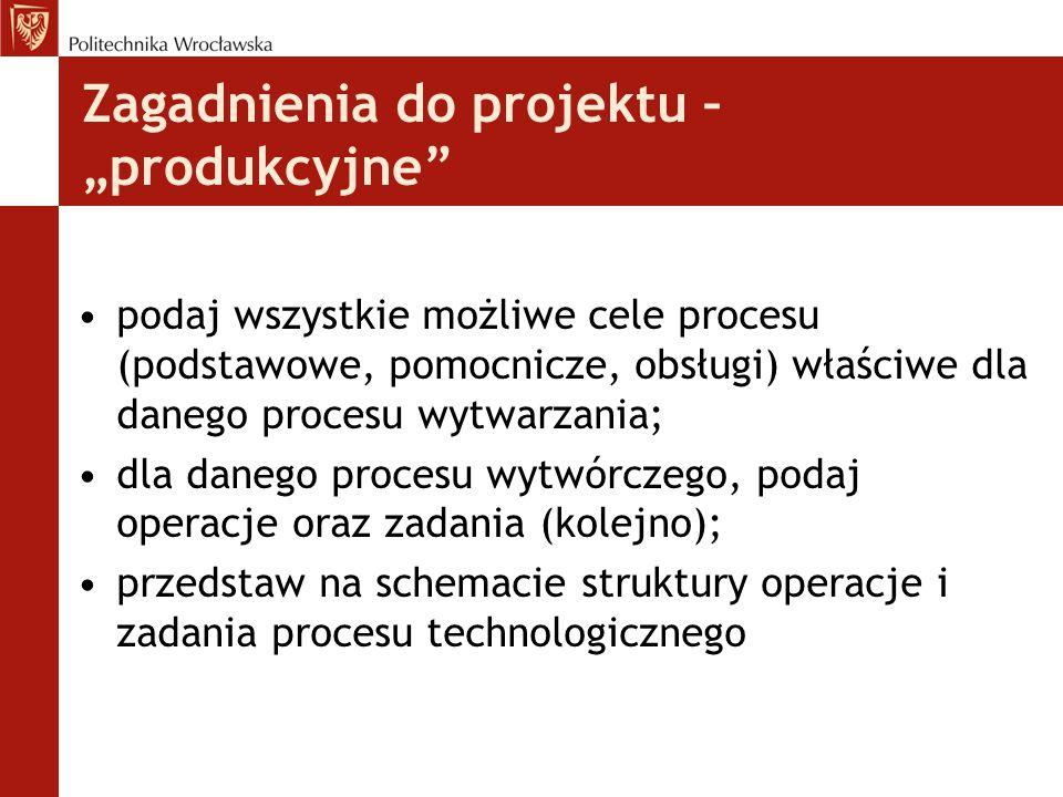 """Zagadnienia do projektu – """"produkcyjne podaj wszystkie możliwe cele procesu (podstawowe, pomocnicze, obsługi) właściwe dla danego procesu wytwarzania; dla danego procesu wytwórczego, podaj operacje oraz zadania (kolejno); przedstaw na schemacie struktury operacje i zadania procesu technologicznego"""