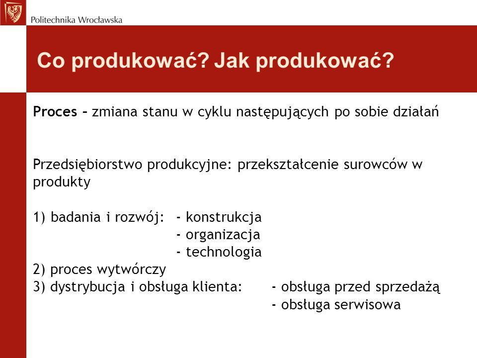 Koszty inwestycyjne ? www.sprzedajmemy.pl