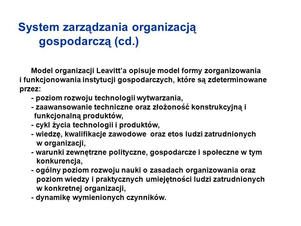 System zarządzania organizacją gospodarczą (cd.) Model organizacji Leavitt'a opisuje model formy zorganizowania i funkcjonowania instytucji gospodarcz