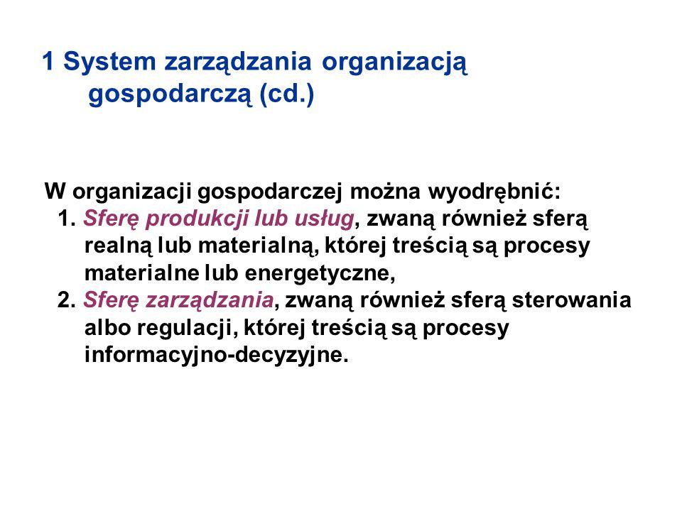 1 System zarządzania organizacją gospodarczą (cd.) W organizacji gospodarczej można wyodrębnić: 1. Sferę produkcji lub usług, zwaną również sferą real