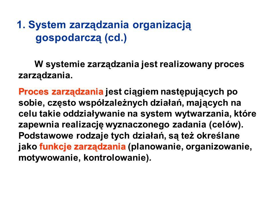 1. System zarządzania organizacją gospodarczą (cd.) W systemie zarządzania jest realizowany proces zarządzania. Proces zarządzania funkcje zarządzania