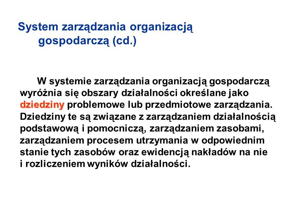 System zarządzania organizacją gospodarczą (cd.) dziedziny W systemie zarządzania organizacją gospodarczą wyróżnia się obszary działalności określane