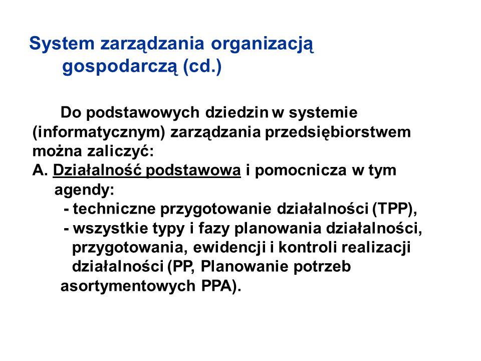 System zarządzania organizacją gospodarczą (cd.) Do podstawowych dziedzin w systemie (informatycznym) zarządzania przedsiębiorstwem można zaliczyć: A.