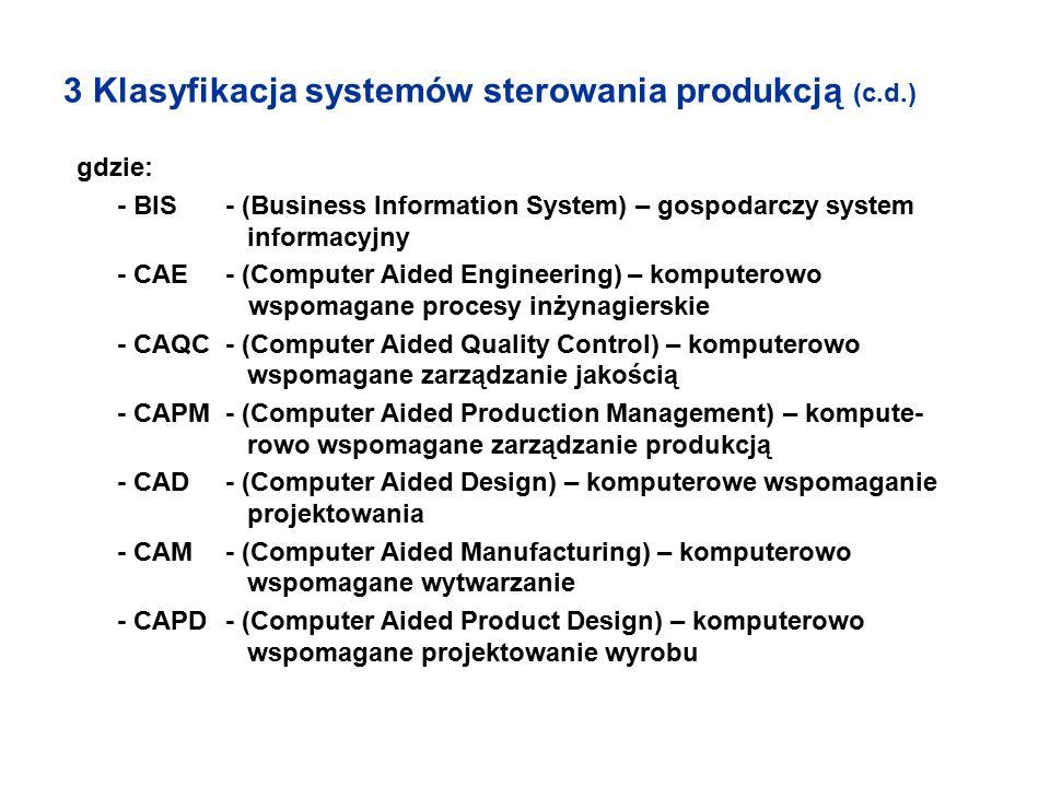 3 Klasyfikacja systemów sterowania produkcją (c.d.) gdzie: - BIS- (Business Information System) – gospodarczy system informacyjny - CAE- (Computer Aid