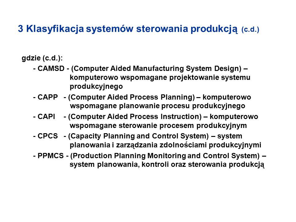 3 Klasyfikacja systemów sterowania produkcją (c.d.) gdzie (c.d.): - CAMSD - (Computer Aided Manufacturing System Design) – komputerowo wspomagane proj