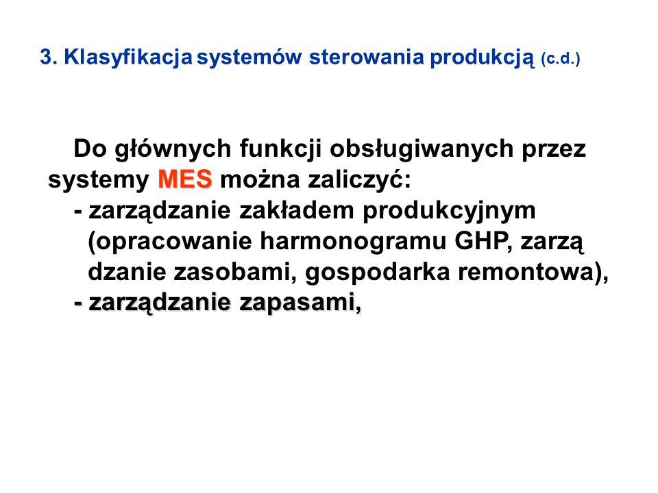 3. Klasyfikacja systemów sterowania produkcją (c.d.) MES Do głównych funkcji obsługiwanych przez systemy MES można zaliczyć: - zarządzanie zakładem pr