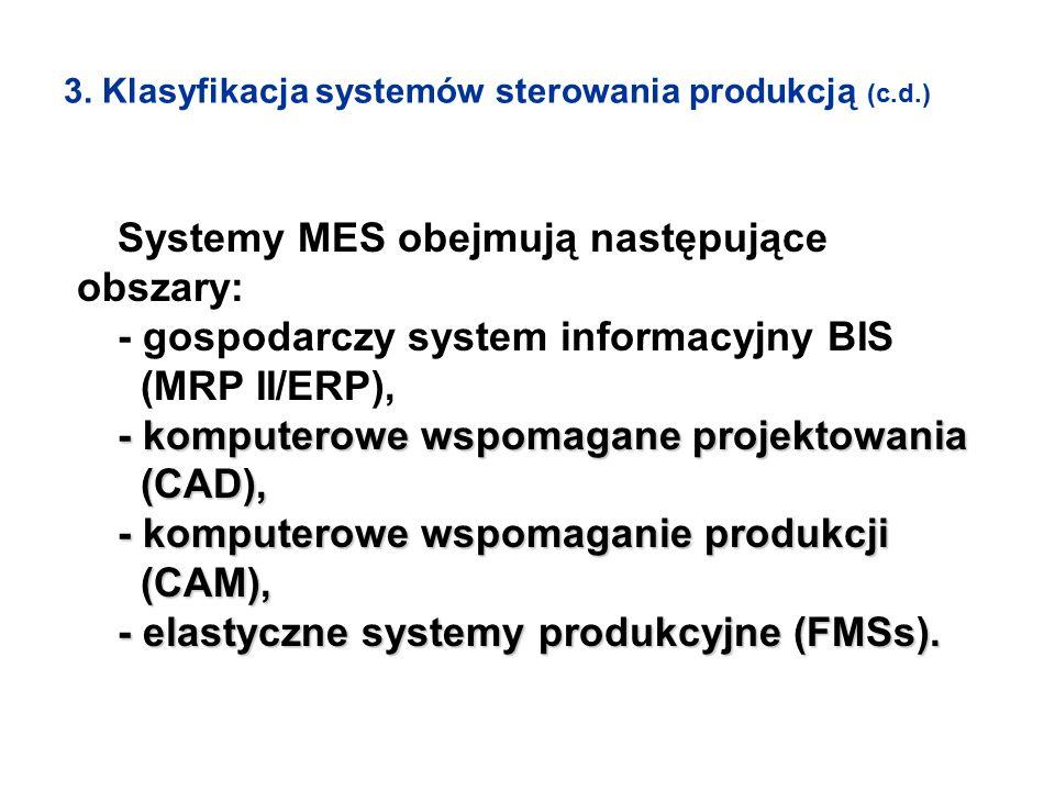 3. Klasyfikacja systemów sterowania produkcją (c.d.) Systemy MES obejmują następujące obszary: - gospodarczy system informacyjny BIS (MRP II/ERP), - k