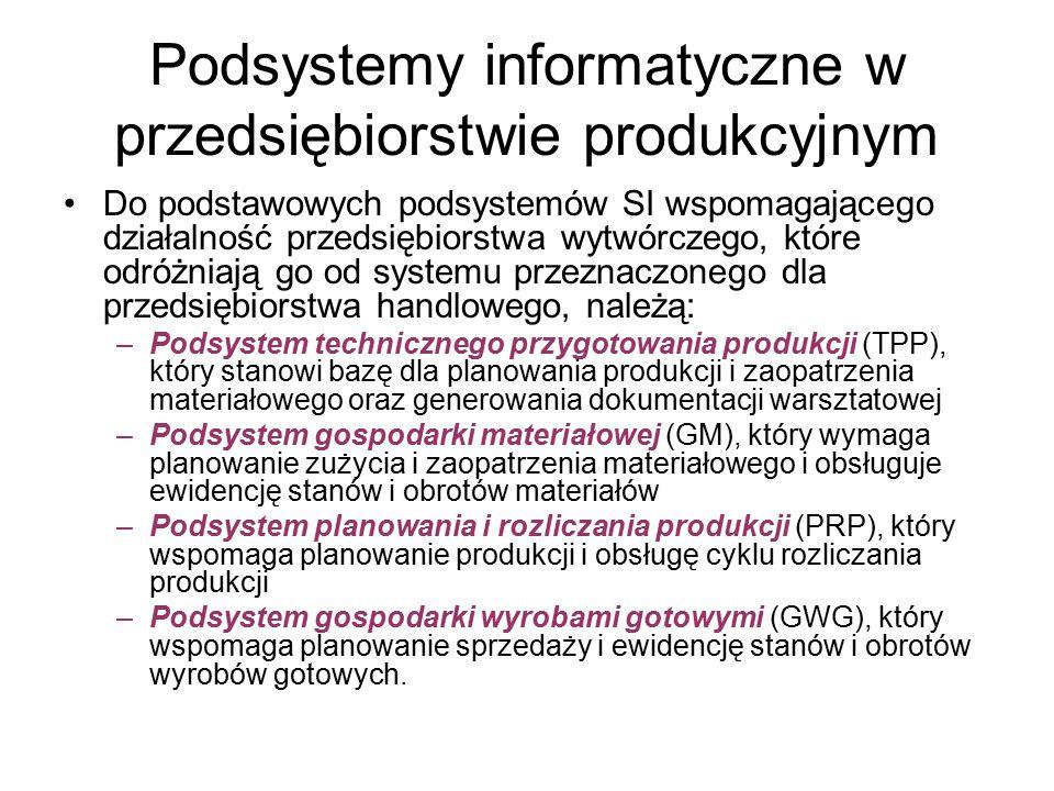Podsystemy informatyczne w przedsiębiorstwie produkcyjnym Do podstawowych podsystemów SI wspomagającego działalność przedsiębiorstwa wytwórczego, któr
