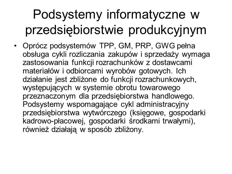 Podsystemy informatyczne w przedsiębiorstwie produkcyjnym Oprócz podsystemów TPP, GM, PRP, GWG pełna obsługa cykli rozliczania zakupów i sprzedaży wym