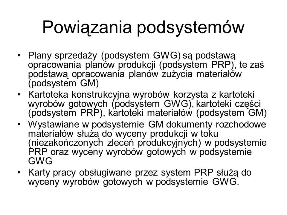 Powiązania podsystemów Plany sprzedaży (podsystem GWG) są podstawą opracowania planów produkcji (podsystem PRP), te zaś podstawą opracowania planów zu