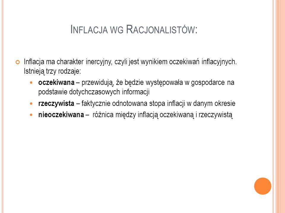 I NFLACJA WG R ACJONALISTÓW : Inflacja ma charakter inercyjny, czyli jest wynikiem oczekiwań inflacyjnych.