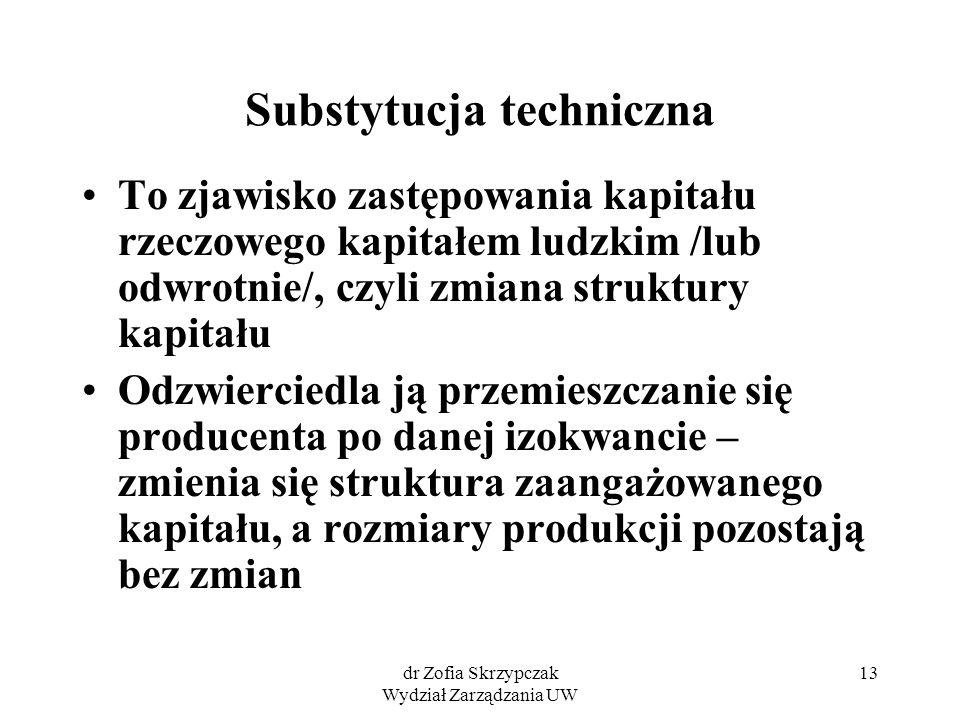 dr Zofia Skrzypczak Wydział Zarządzania UW 13 Substytucja techniczna To zjawisko zastępowania kapitału rzeczowego kapitałem ludzkim /lub odwrotnie/, c