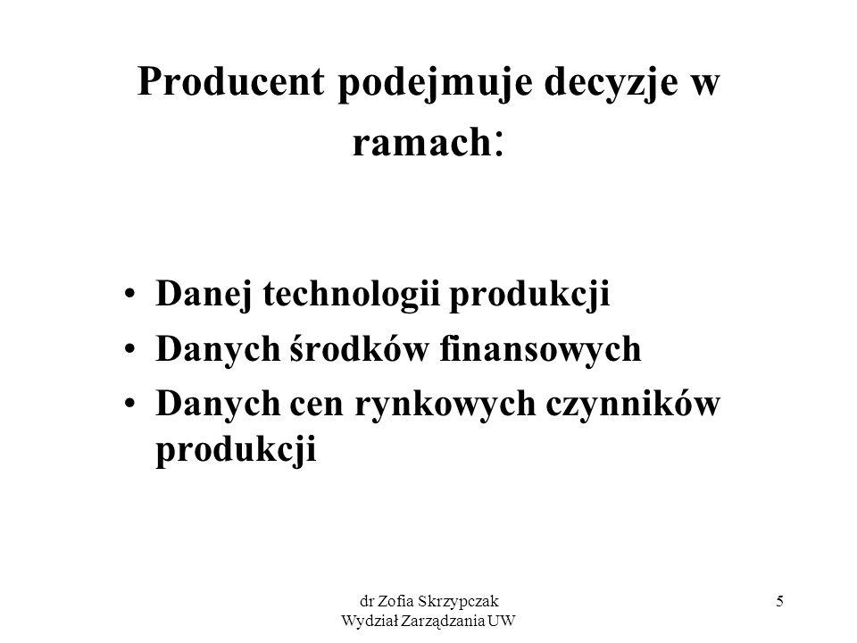 dr Zofia Skrzypczak Wydział Zarządzania UW 5 Producent podejmuje decyzje w ramach : Danej technologii produkcji Danych środków finansowych Danych cen