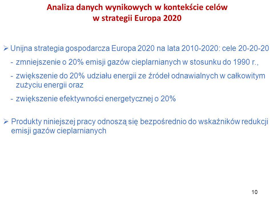 Analiza danych wynikowych w kontekście celów w strategii Europa 2020  Unijna strategia gospodarcza Europa 2020 na lata 2010-2020: cele 20-20-20 zmni
