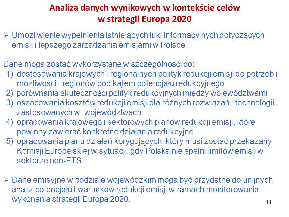  Umożliwienie wypełnienia istniejących luki informacyjnych dotyczących emisji i lepszego zarządzania emisjami w Polsce Dane mogą zostać wykorzystane