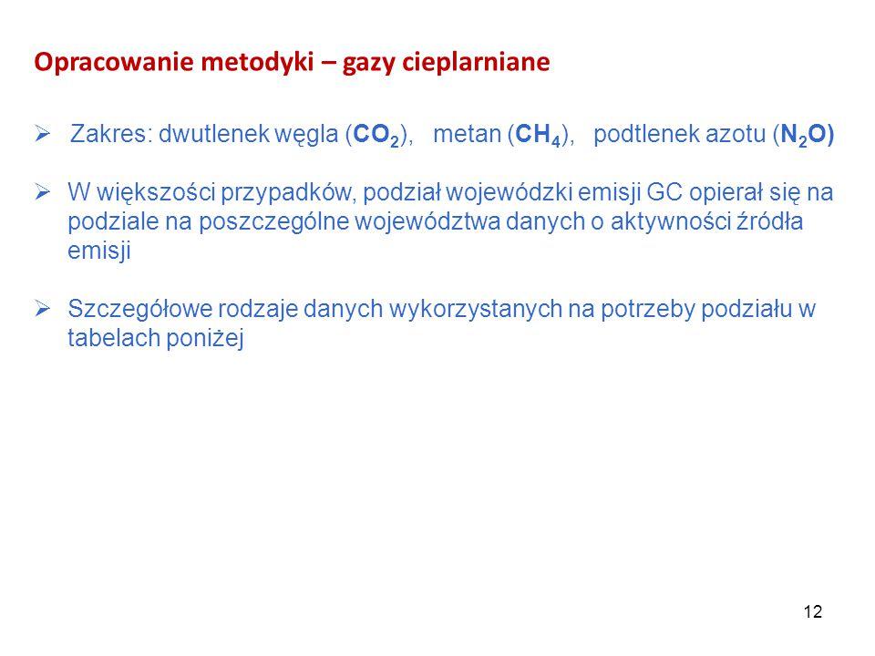 Opracowanie metodyki – gazy cieplarniane  Zakres: dwutlenek węgla (CO 2 ), metan (CH 4 ), podtlenek azotu (N 2 O)  W większości przypadków, podział