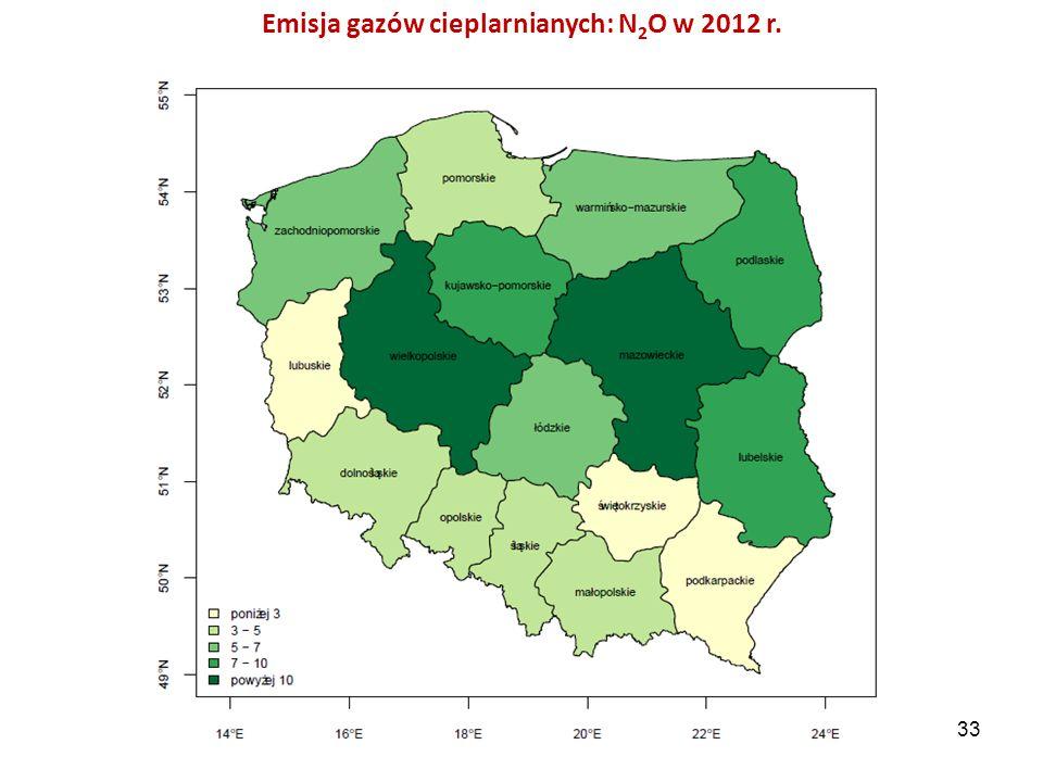 Emisja gazów cieplarnianych: N 2 O w 2012 r. 33