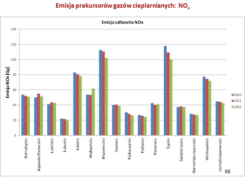 Emisja prekursorów gazów cieplarnianych: NO x 56