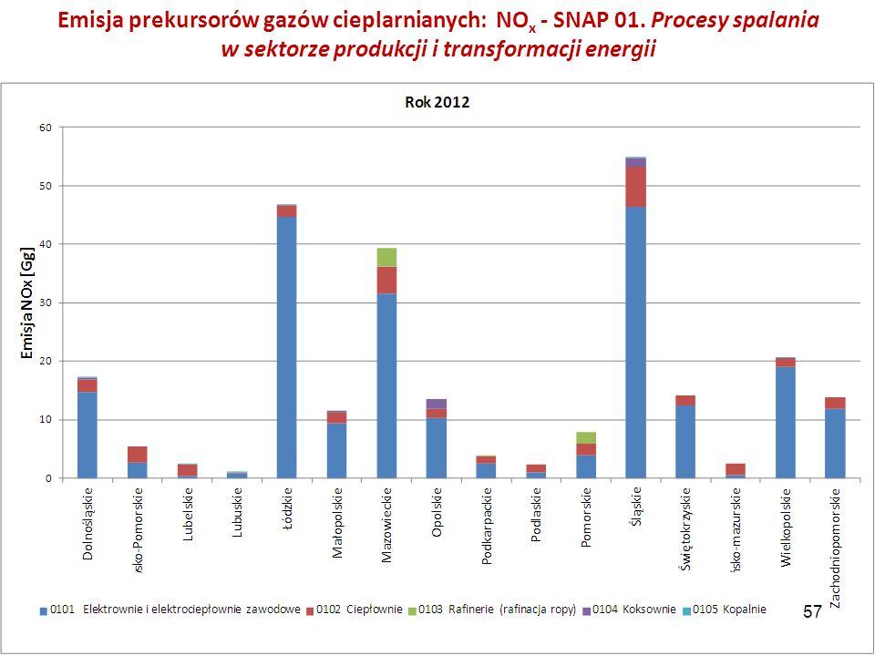 Emisja prekursorów gazów cieplarnianych: NO x - SNAP 01. Procesy spalania w sektorze produkcji i transformacji energii 57
