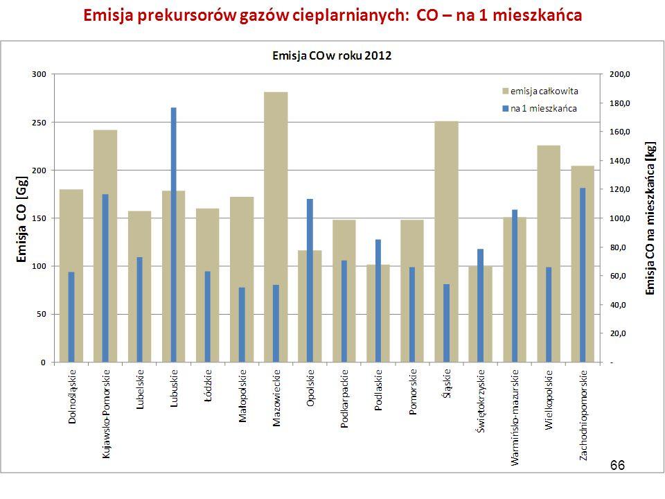 Emisja prekursorów gazów cieplarnianych: CO – na 1 mieszkańca 66