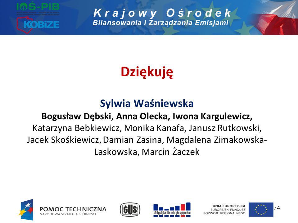 Dziękuję Sylwia Waśniewska Bogusław Dębski, Anna Olecka, Iwona Kargulewicz, Katarzyna Bebkiewicz, Monika Kanafa, Janusz Rutkowski, Jacek Skośkiewicz,