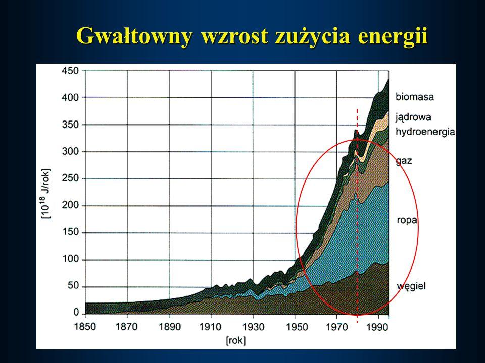 Gwałtowny wzrost zużycia energii
