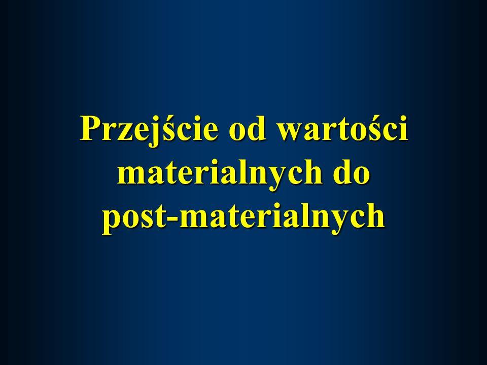 Przejście od wartości materialnych do post-materialnych