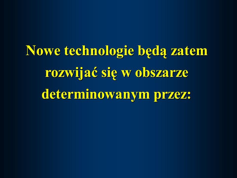 Nowe technologie będą zatem rozwijać się w obszarze determinowanym przez:
