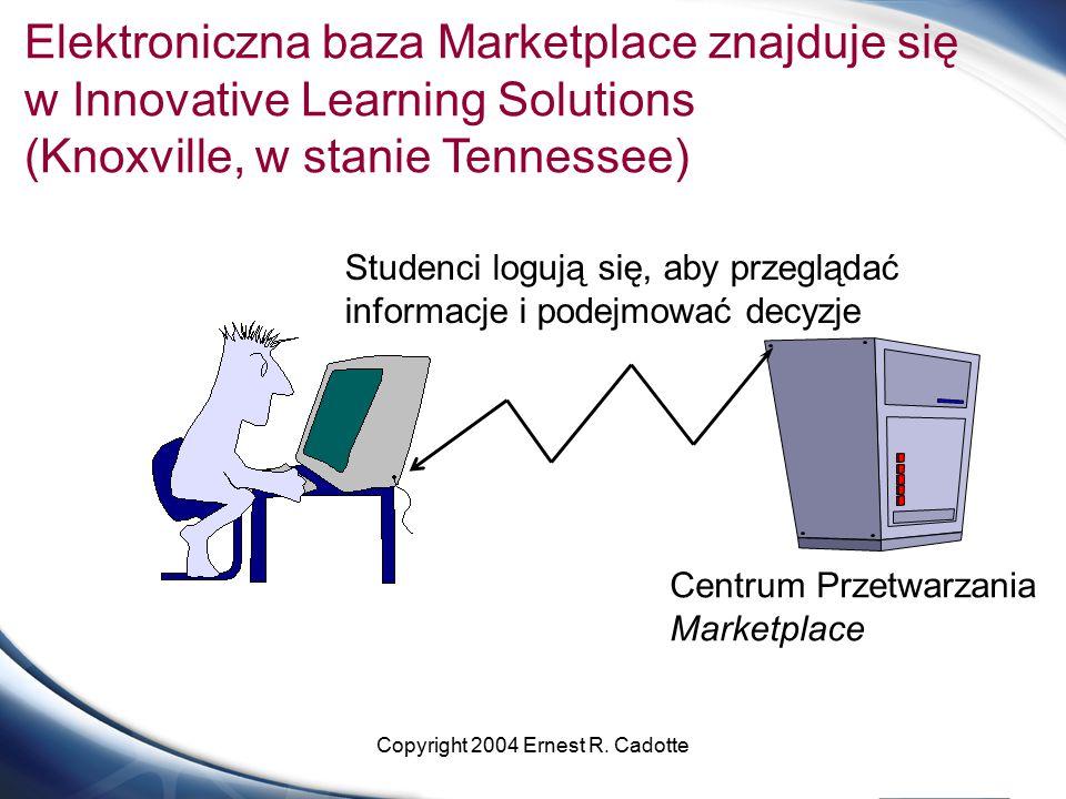 Copyright 2004 Ernest R. Cadotte Studenci logują się, aby przeglądać informacje i podejmować decyzje Centrum Przetwarzania Marketplace Elektroniczna b