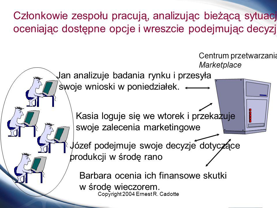 Copyright 2004 Ernest R. Cadotte Centrum przetwarzania Marketplace Członkowie zespołu pracują, analizując bieżącą sytuację, oceniając dostępne opcje i
