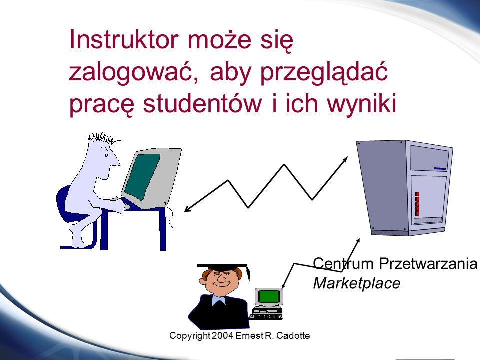 Copyright 2004 Ernest R. Cadotte Centrum Przetwarzania Marketplace Instruktor może się zalogować, aby przeglądać pracę studentów i ich wyniki