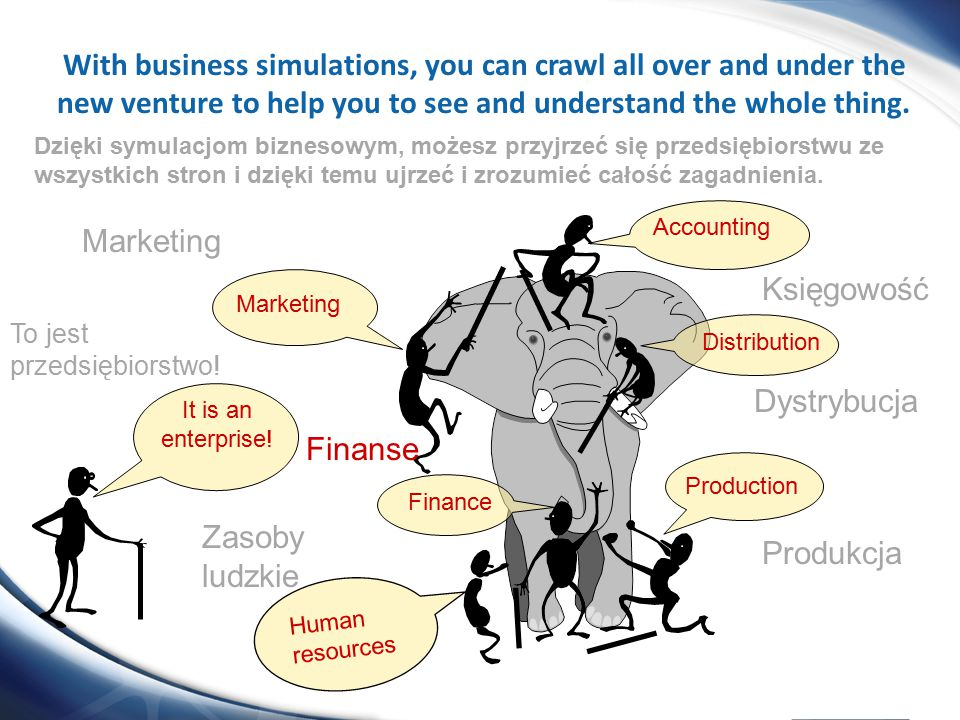 It is an enterprise! Accounting Production Marketing Distribution Finance With business simulations, you can crawl all over and under the new venture
