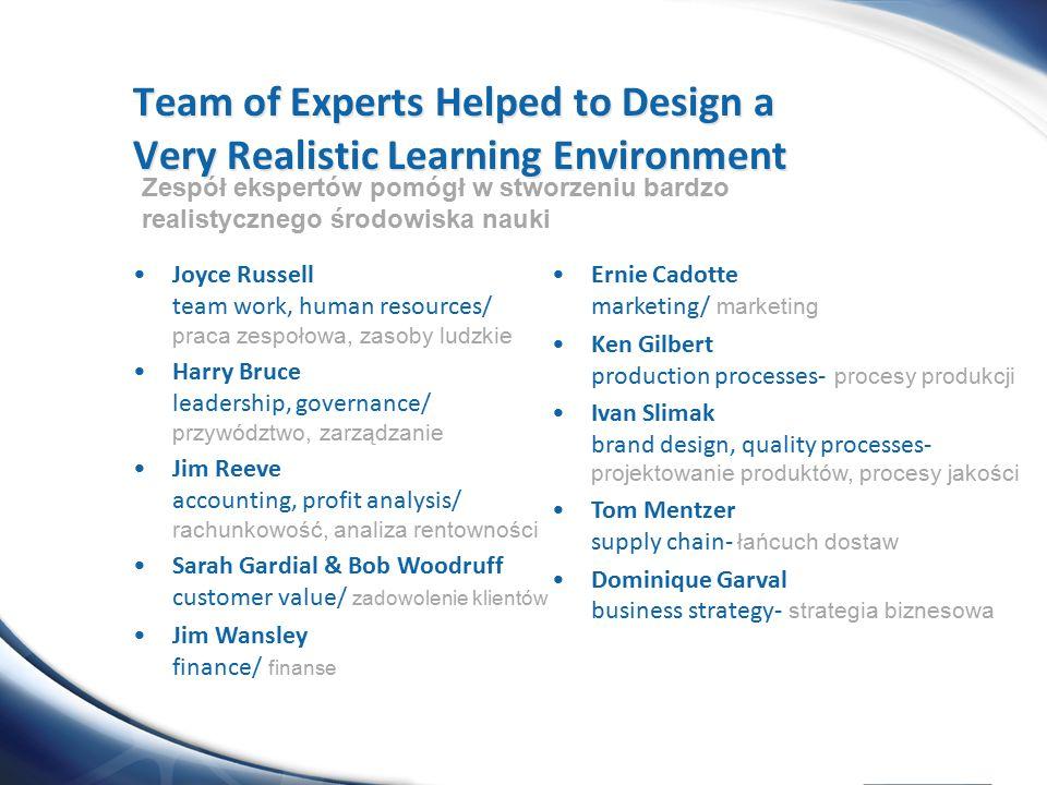Joyce Russell team work, human resources/ praca zespołowa, zasoby ludzkie Harry Bruce leadership, governance/ przywództwo, zarządzanie Jim Reeve accou
