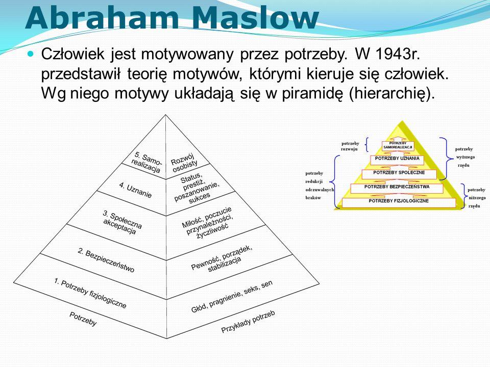 Abraham Maslow Człowiek jest motywowany przez potrzeby. W 1943r. przedstawił teorię motywów, którymi kieruje się człowiek. Wg niego motywy układają si