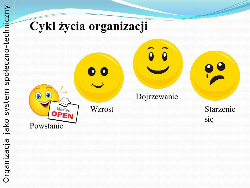 Organizacja jako system społeczno-techniczny Cykl życia organizacji Powstanie Wzrost Dojrzewanie Starzenie się