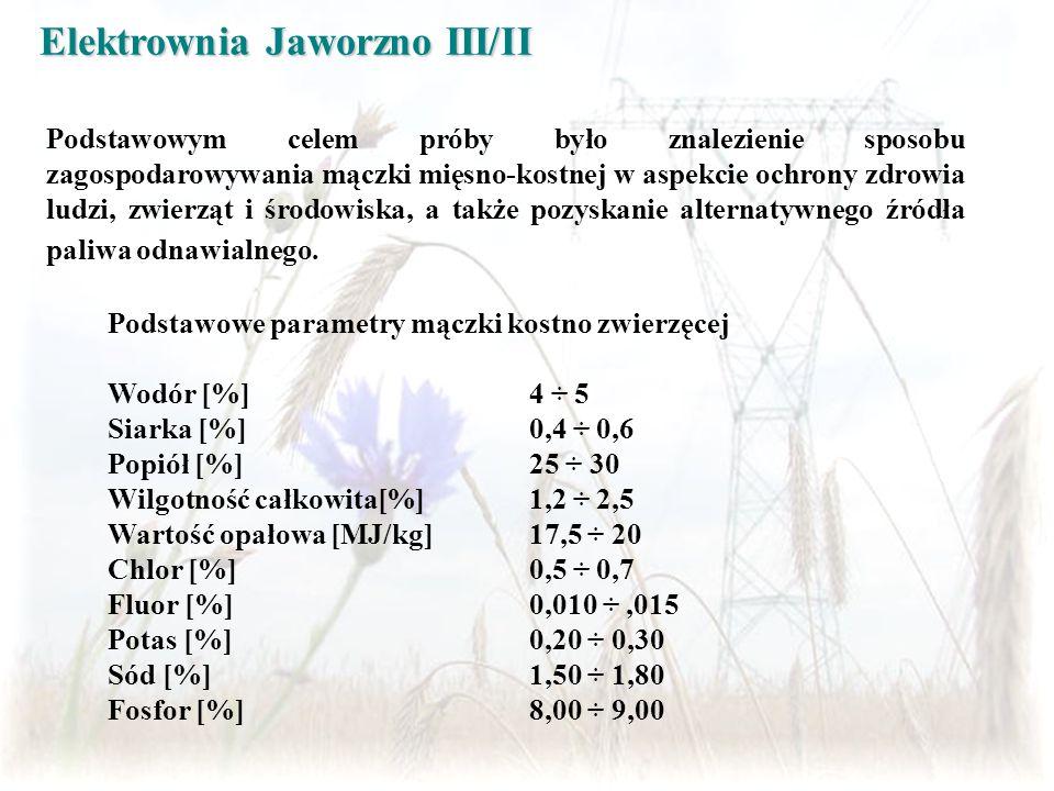 Elektrownia Jaworzno III/II Podstawowym celem próby było znalezienie sposobu zagospodarowywania mączki mięsno-kostnej w aspekcie ochrony zdrowia ludzi