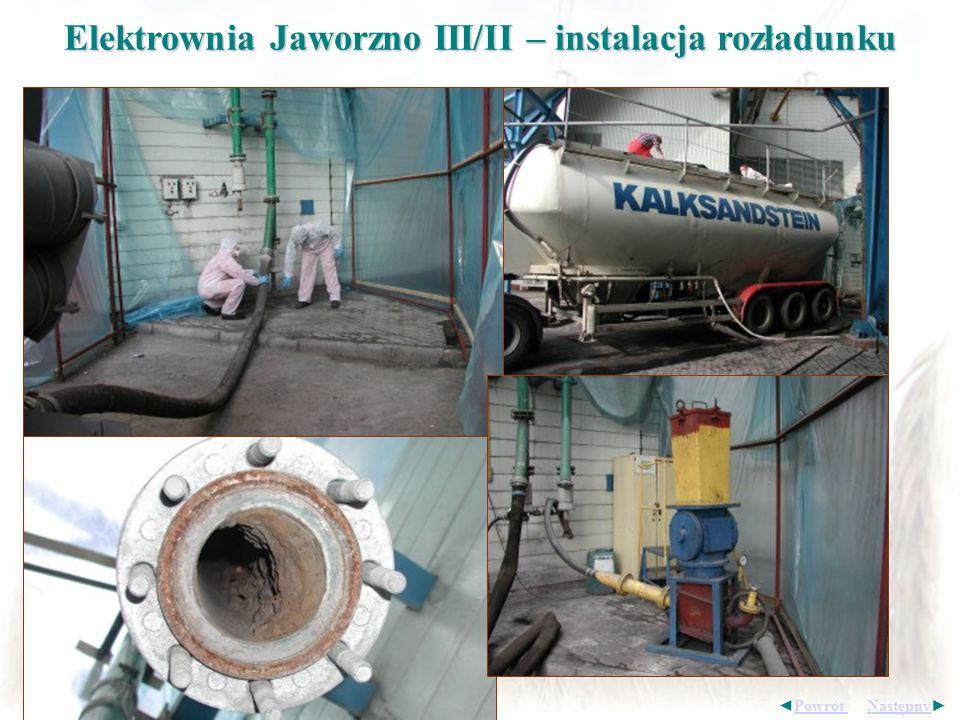 Elektrownia Jaworzno III/II – instalacja rozładunku NastępnyNastępny►◄PowrótPowrót