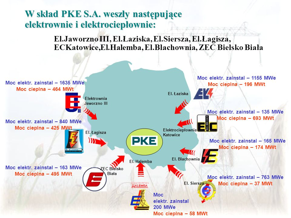 W skład PKE S.A. weszły następujące elektrownie i elektrociepłownie: El.Jaworzno III, El.Łaziska, El.Siersza, El.Łagisza, ECKatowice,El.Halemba, El.Bl